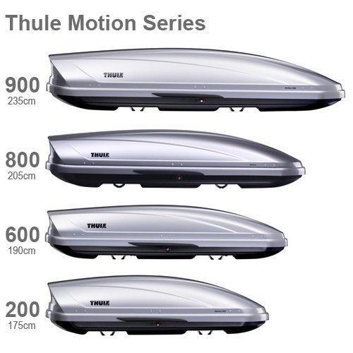 Thule Motion Dachboxen