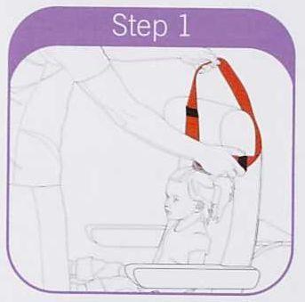 Kinder Sicherheitsgurt Flugzeug anlegen
