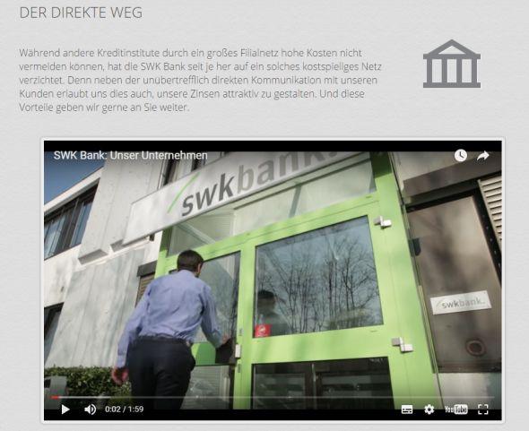 SWK Bank Kredit Beantragung