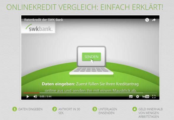 SWK Bank Urlaubskredit beantragen